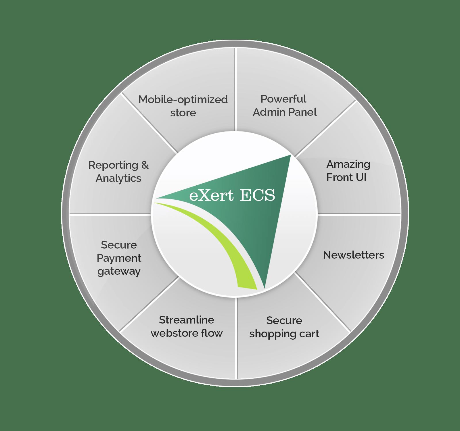 Erp Software Solutions Leading Erp Software Exerterp